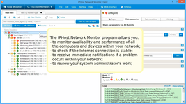 IPHost Network Monitor short overview