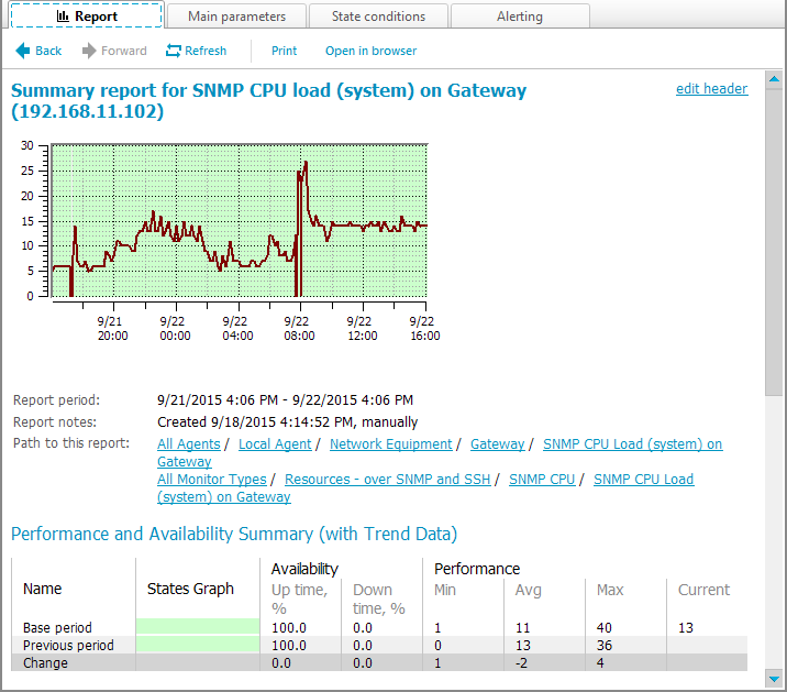 Screenshot (Monitoring CPU load on an Ubuntu server)
